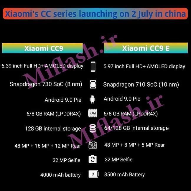 سخت افزار گوشی های CC C9 و CC C9e