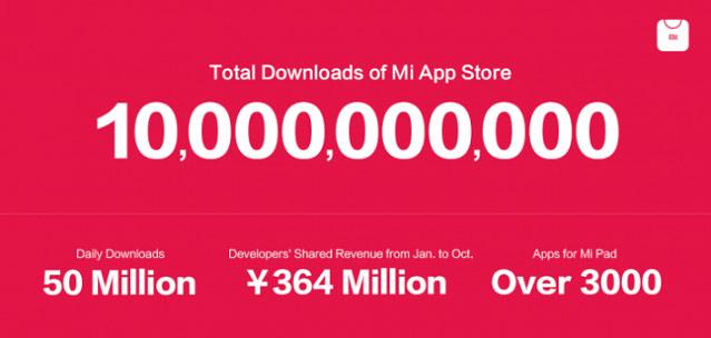 Xiaomi App Store